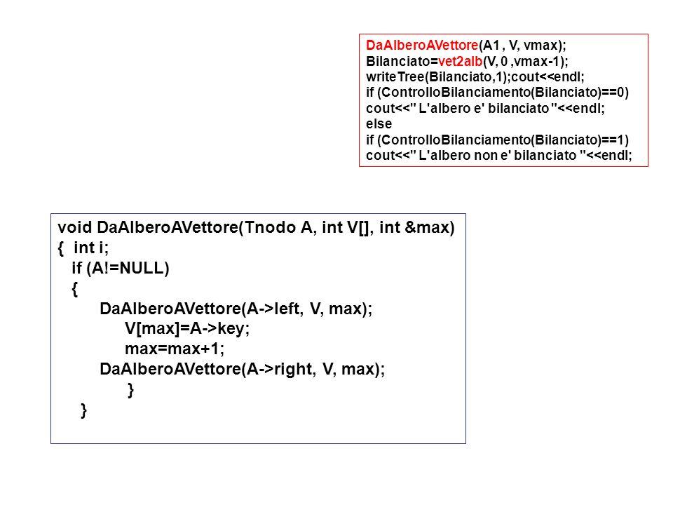 void DaAlberoAVettore(Tnodo A, int V[], int &max) { int i;